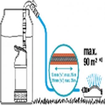 Regenfasspumpe 4700/2 inox automatic Bild 3
